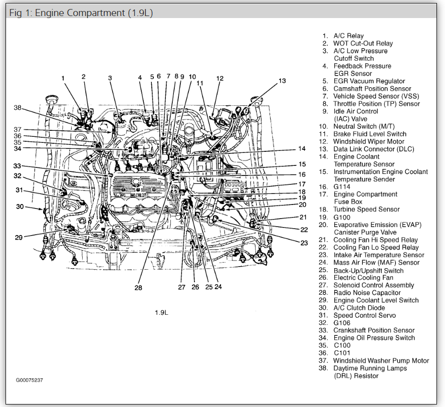 Radiator Fan Relay Location and Wiring Diagrams Please