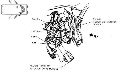small resolution of fuse box my car is used and the only owners manual with the car 1996 pontiac bonneville fuse box diagram