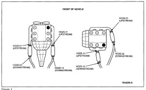 Bank 1, Sensor 1 Oxygen Sensor Location: Six Cylinder Four