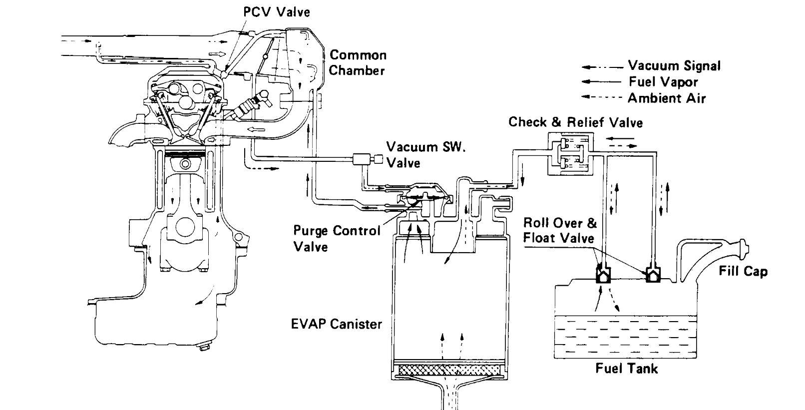 Vacuum Line Routing: Engine Performance Problem Vacuum