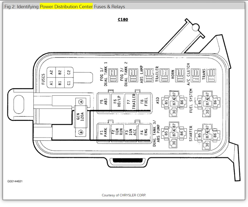 medium resolution of dodge v10 wiring diagram