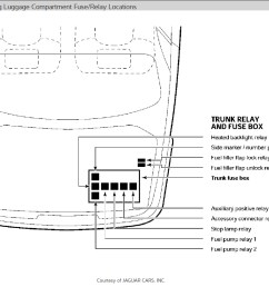 radio not working where is the radio fuse and radio reley located thumb 2003 jaguar xk8 engine diagram wiring fuse box largest selection [ 1080 x 822 Pixel ]