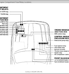 jaguar xj8 fuse box location schema wiring diagram fuse box 1999 jaguar xk8 seat heaters [ 1114 x 834 Pixel ]