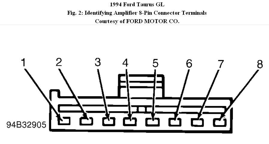 [DIAGRAM] 2006 Ford Taurus Cruise Control Fuse FULL