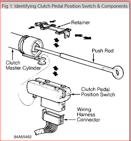 Bypass Clutch Interlock: XLT Model. I Need to by Pass the