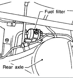 fuel filter replacement where is the fuel filter located at on mynissan fuel filter location  [ 1362 x 883 Pixel ]