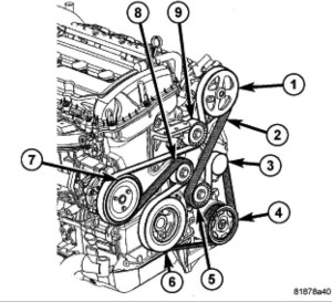Serpentine Belt Diagram: I Had to Replace the Alternator