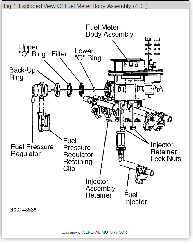 Where Is the Fuel Pressure Regulator Located on a 2.2 Engine