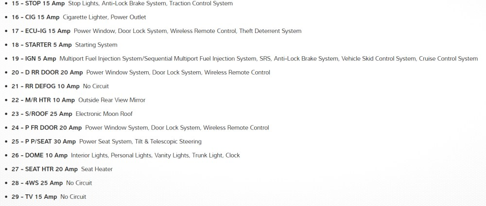 medium resolution of locate a fuse box diagram i need a copy of the passenger side 2000 lexus gs400 fuse diagram