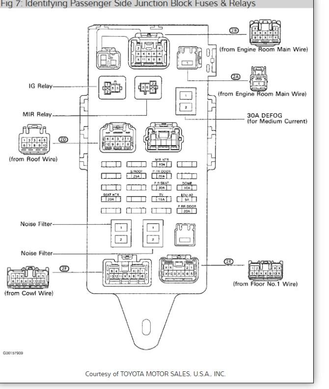 locate a fuse box diagram i need a copy of the passenger