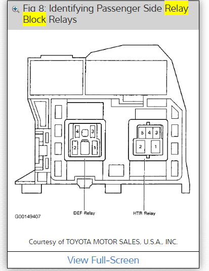 Locate a Fuse Box Diagram: I Need a Copy of the Passenger