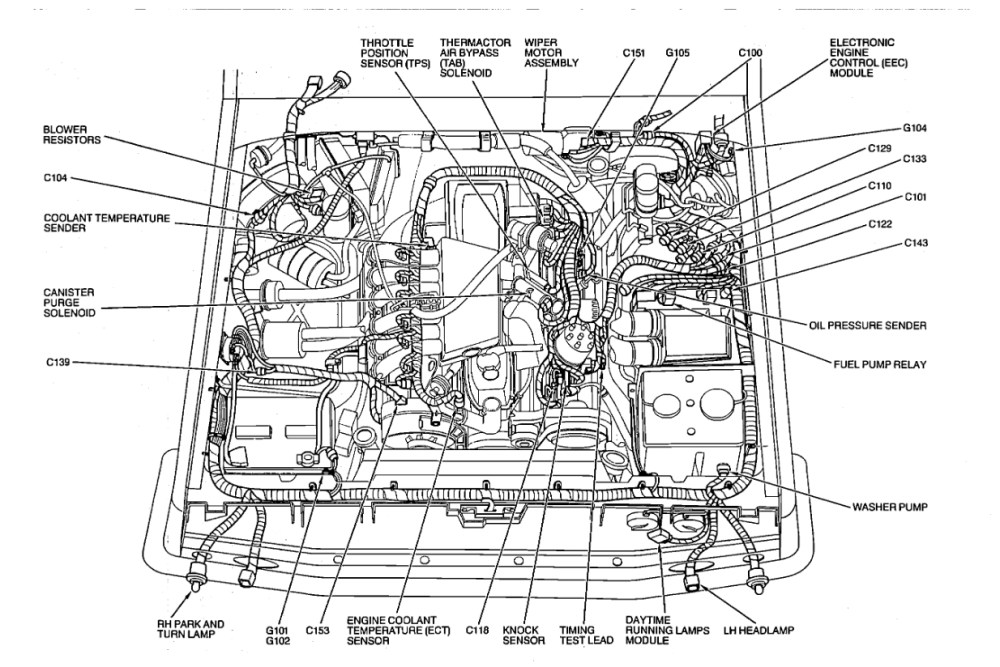medium resolution of 1987 ford f 150 vacuum diagram also 1985 ford f 150 fuel pump wiring 1987 ford f150 headlight wiring harness 1987 ford f150 wiring
