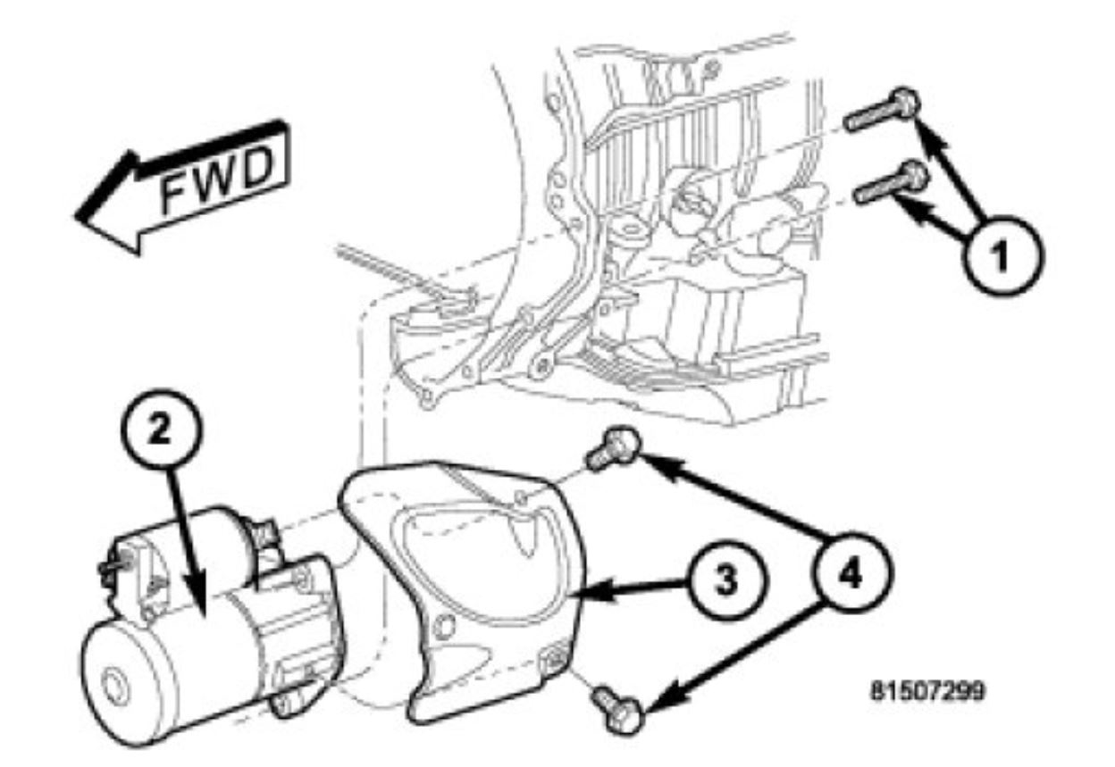 hight resolution of 2006 jeep starter diagram wiring diagram today jeep starter wiring diagram jeep starter diagram