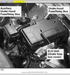 2008 honda crv under hood fuse box [ 997 x 869 Pixel ]