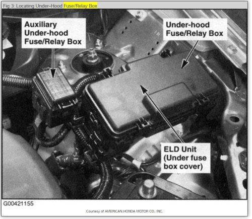 small resolution of 2008 honda crv under hood fuse box