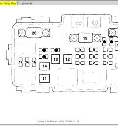 2002 honda cr v fuse box diagram 2003 wiring diagram rows [ 1400 x 872 Pixel ]