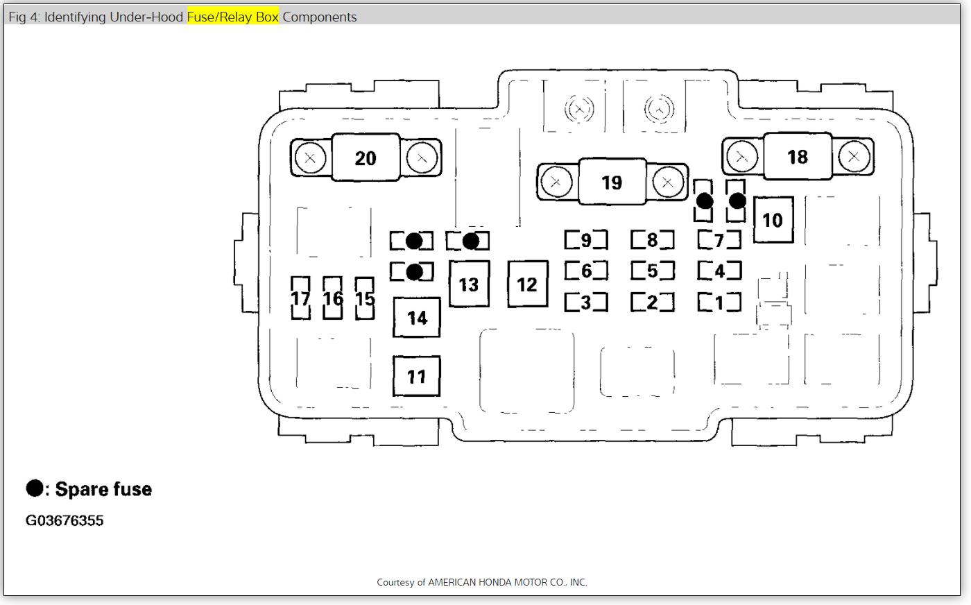 hight resolution of 2002 honda cr v fuse box diagram 2003 wiring diagram rows