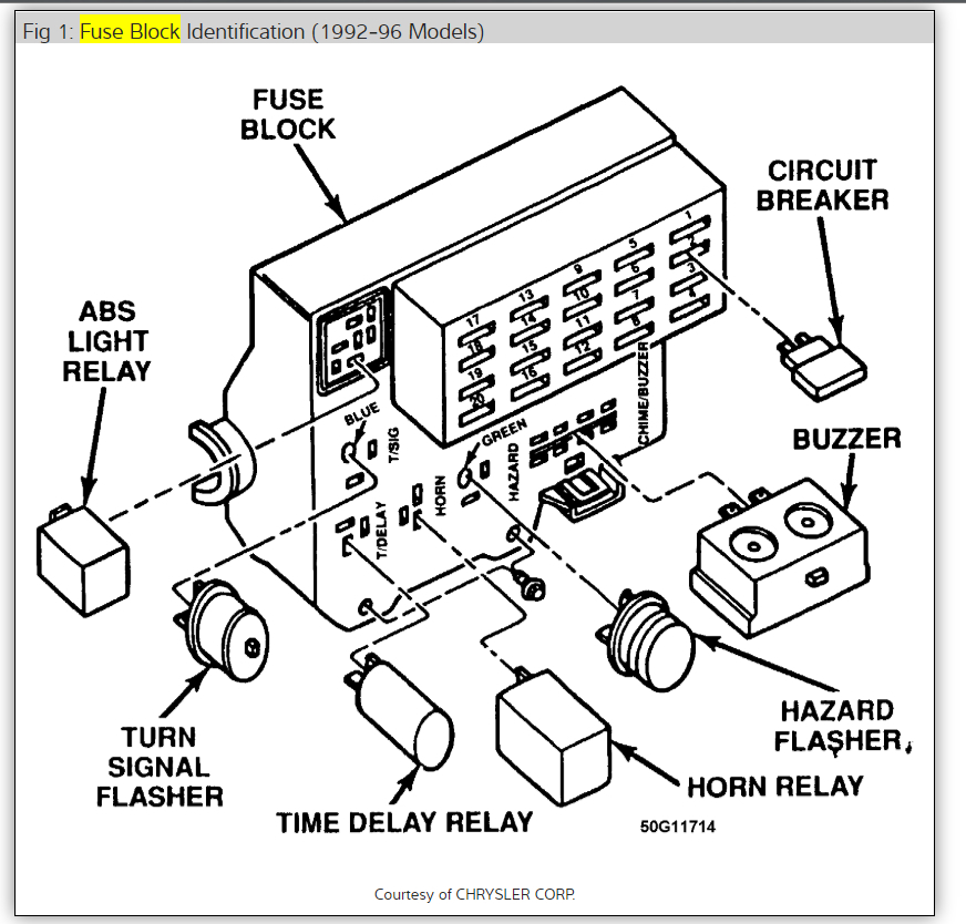 Fuse Box Locations?: I Need to See the Fuse Panel Diagrams