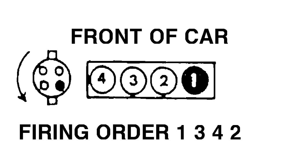 Firing Order: I Want to Start but Firing Order I Cannot