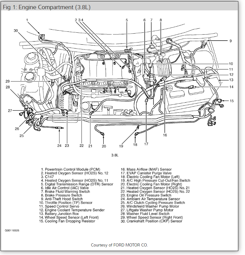 1995 Ford Windstar 38 Ground Diagram