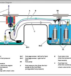 mercedes benz fuel system diagrams wiring diagram used mercedes benz fuel pump diagram [ 1142 x 820 Pixel ]