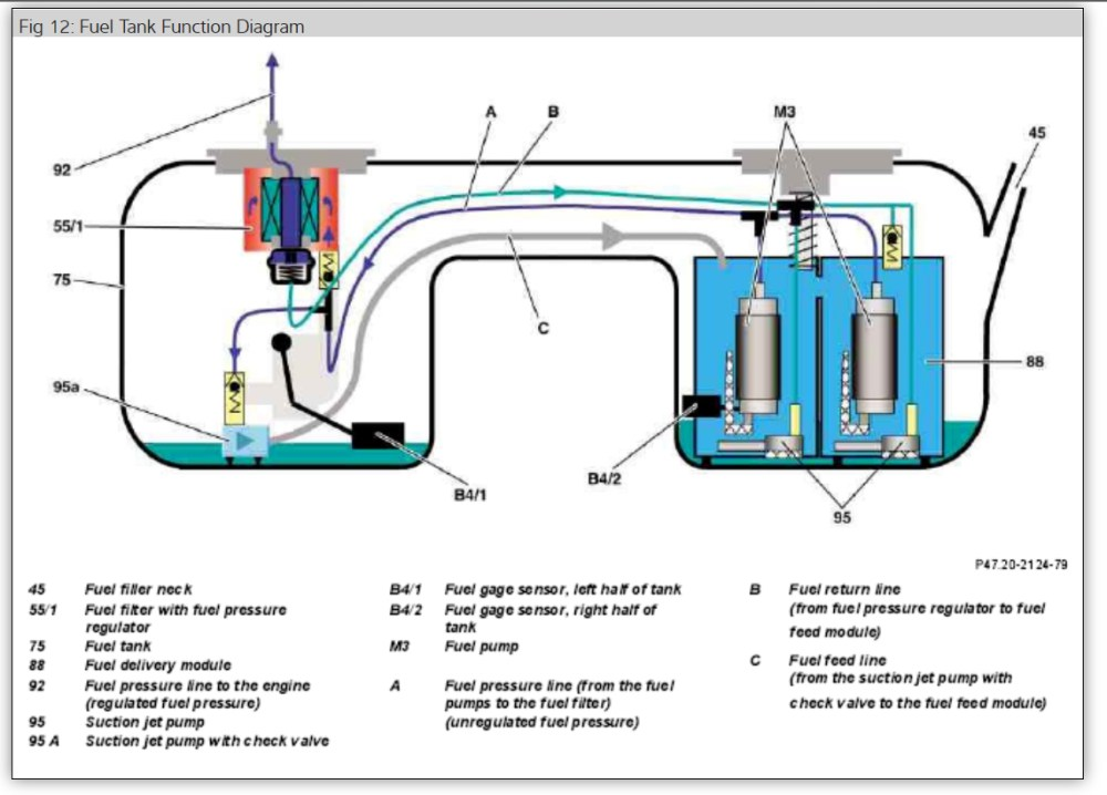medium resolution of mercedes benz fuel system diagrams wiring diagram used mercedes benz fuel pump diagram