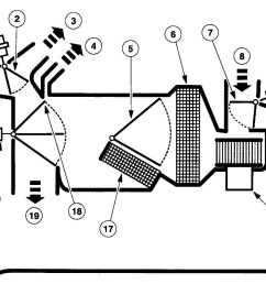 heater not working my f 150 is not putting out the heat that it ford f 150 vacuum hose diagram besides ford f 150 heater hose diagram [ 1450 x 880 Pixel ]