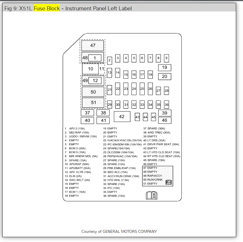 2014 Chevrolet Silverado Wiring Diagram License Plate Lights Not Working Could It Be A Fuse