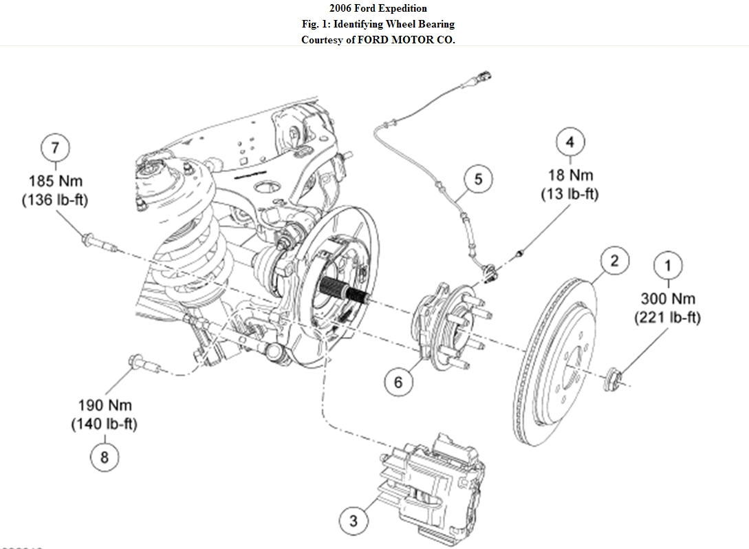hight resolution of 2006 ford expedition rear suspension diagram wiring library 2004 lincoln navigator fuse panel 2005 lincoln navigator