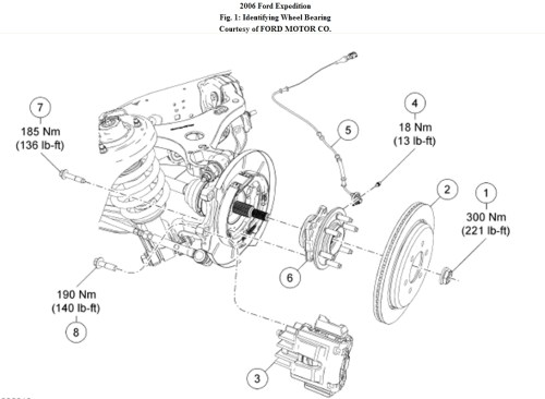 small resolution of 2006 ford expedition rear suspension diagram wiring library 2004 lincoln navigator fuse panel 2005 lincoln navigator