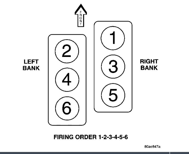 Firing Order Diagram: Can Some One Help Me Out and Send a