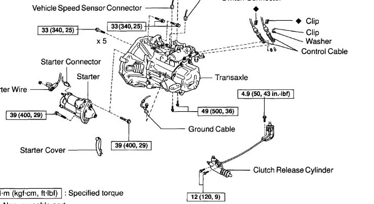 Issue After Clutch Replacement: Clutch Was Replaced and