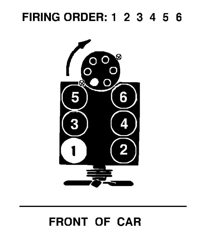 Firing Order: I Need the Firing Order Diagram for My Truck