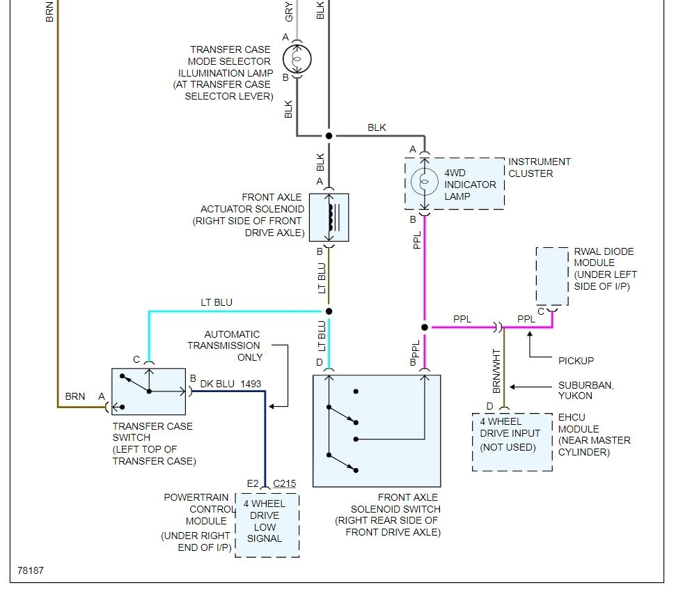 hight resolution of chevy 4 wheel drive wiring diagram wiring diagrams durham ct wiring diagram