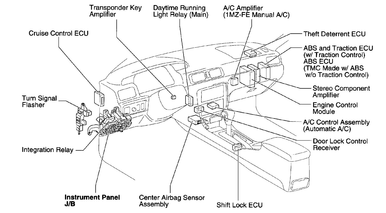 hight resolution of turn signal not working my turn signal left and right has fuse box diagram as well 2005 toyota camry airbag sensor location