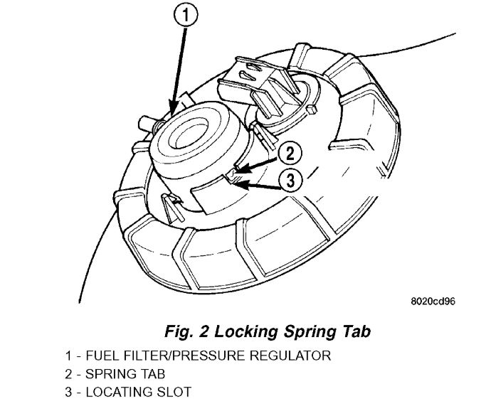 Fuel Pump Fuel Filter Location: Where Is the Fuel Filter