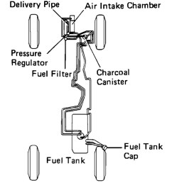 87 toyota truck fuel filter wiring diagram 1987 nissan pickup fuel filter location manual engine schematics and [ 913 x 878 Pixel ]