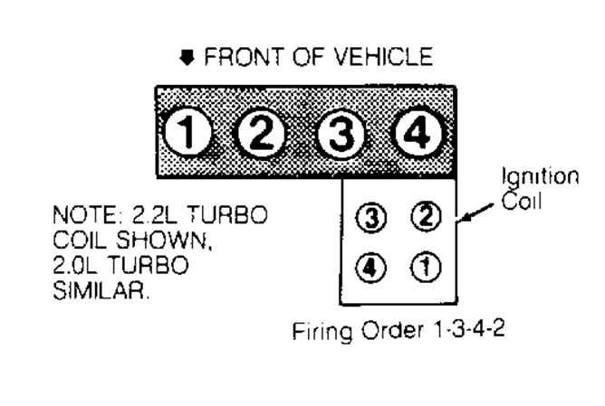 Firing Order for Spark Plugs: I Have a 1993 Eagle Talon