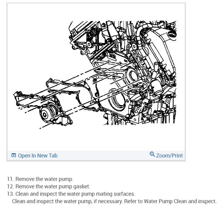 Water Pump Replacement: After Changing the Water Pump You
