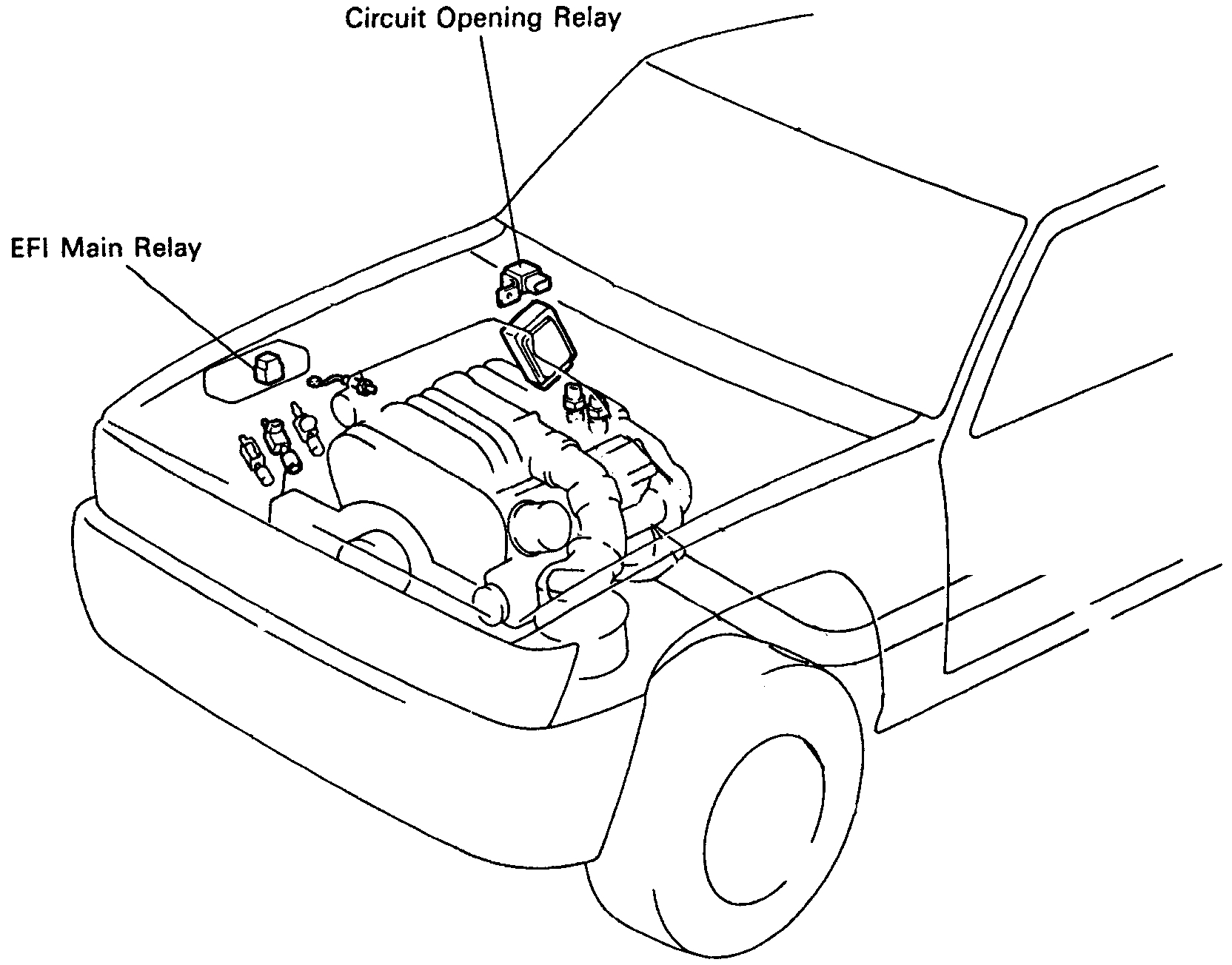 94 Toyotum Pickup Fuse Box Diagram