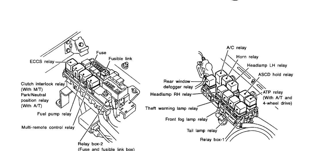 Location of Fuel Pump Relay: Where Is the Fuel Pump Relay