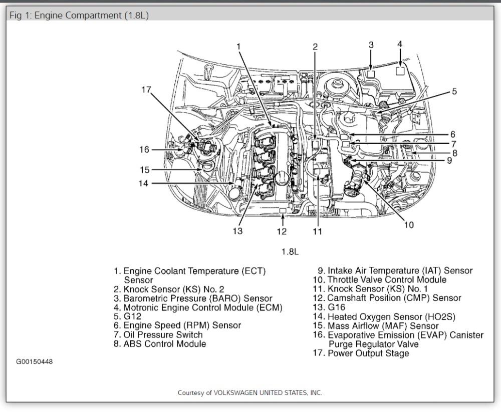 medium resolution of engine turns over but will not start2003 vw passat engine diagram 21