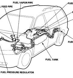 fuel filter location i was wanting to know where the fuel filter 2002 gmc fuel filter [ 1565 x 808 Pixel ]