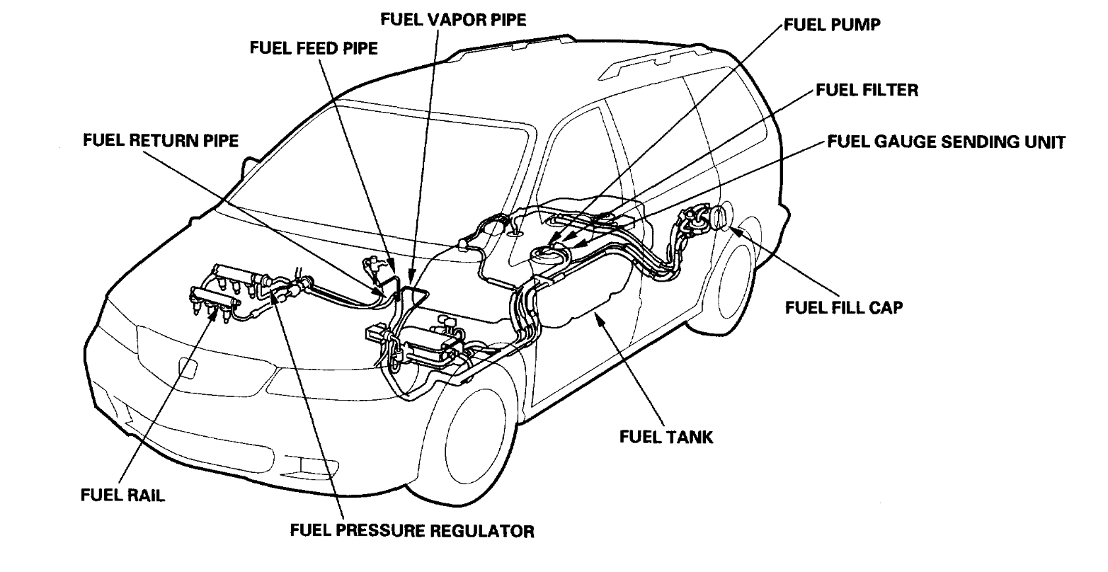 hight resolution of honda odyssey fuel system wiring diagram wiring diagram expert 2000 honda odyssey fuel wiring