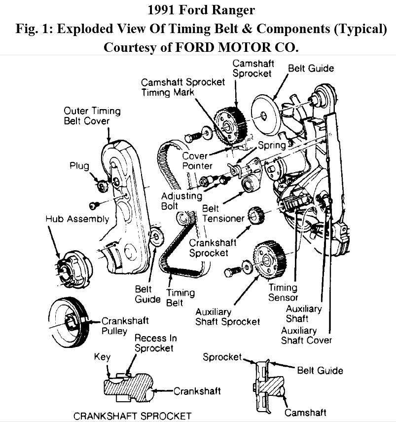 Timing Belt: I Need Timing Belt Diagram and More Imfo on