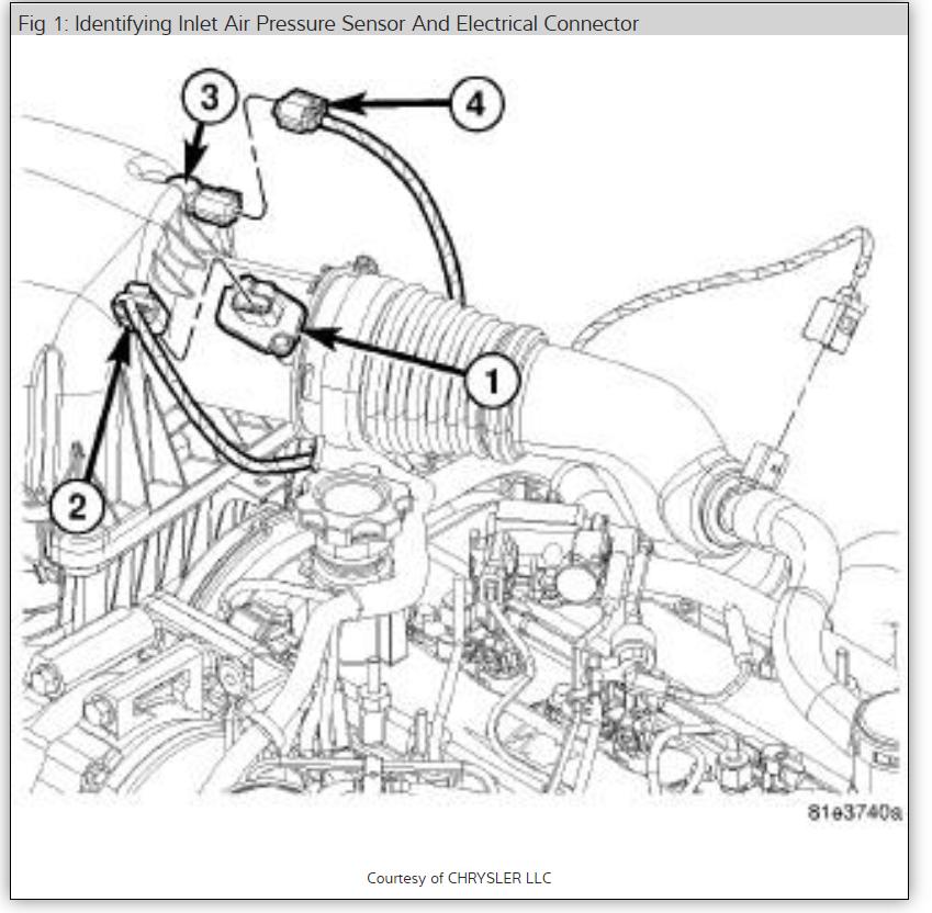 Mass Air Flow Sensor Location: Car Shutters When Slowing