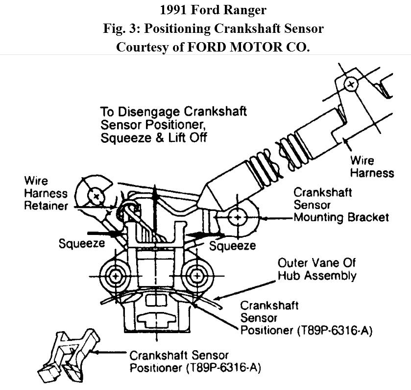 Need Wiring Diagram For 1995 Ford Explorer Wiring Diagrams Timing Belt I Need Timing Belt Diagram And More Imfo On