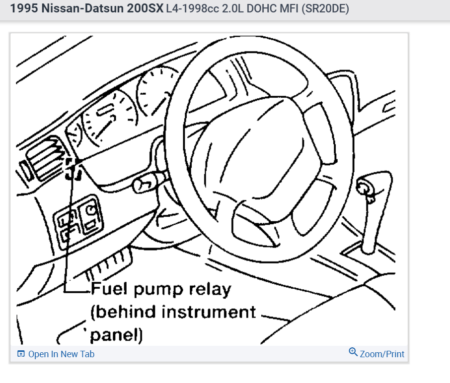 Fuel Pump Relay Location: (1995 Nissan Lucino JJ )Trying