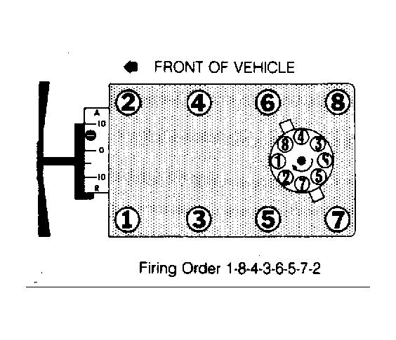 Firing Order: Was Looking for Spark Plug Firing Order.
