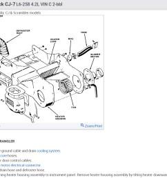 jeep cj7 engine hose diagram wiring diagram centre jeep cj heater diagram [ 1247 x 926 Pixel ]